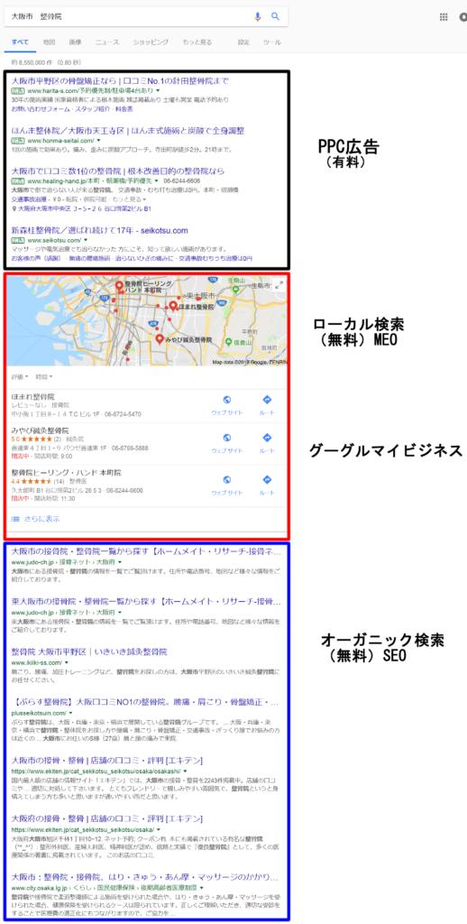 「大阪市 整骨院」と検索した際にパソコンに表示される検索結果画面